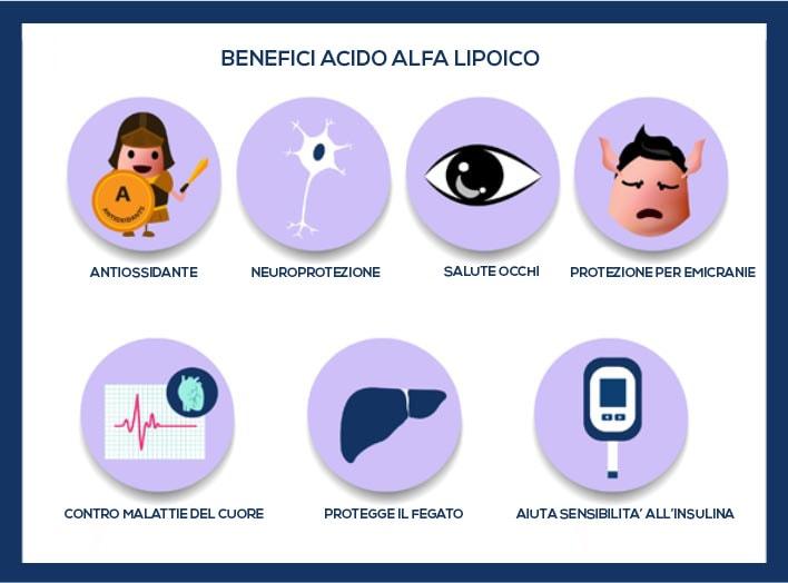 Benefici ALA