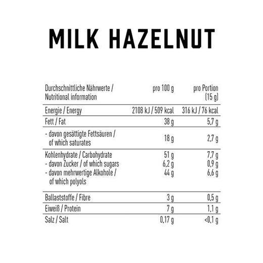 valori nutrizionali chocolate got7