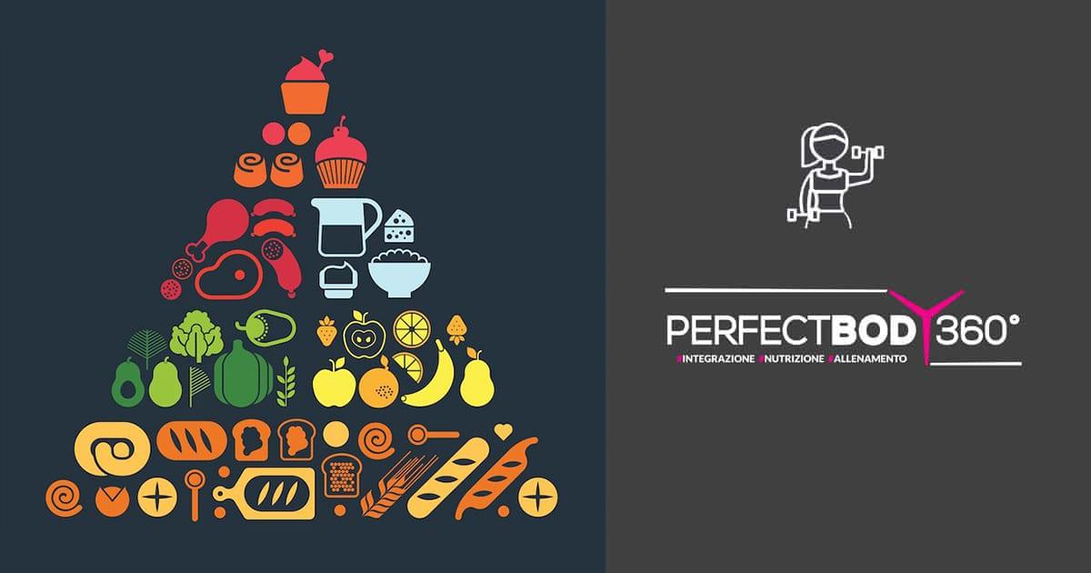 Cos'è la piramide alimentare