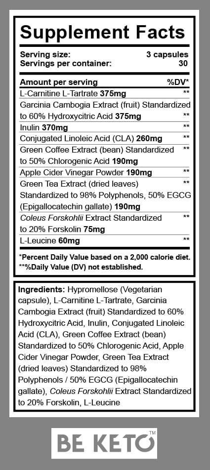 Keto Burn Valori nutrizionali